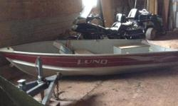 Boat and motor were hardly used and in excellent shape. 902-853-2560 or cell 403-816-6629